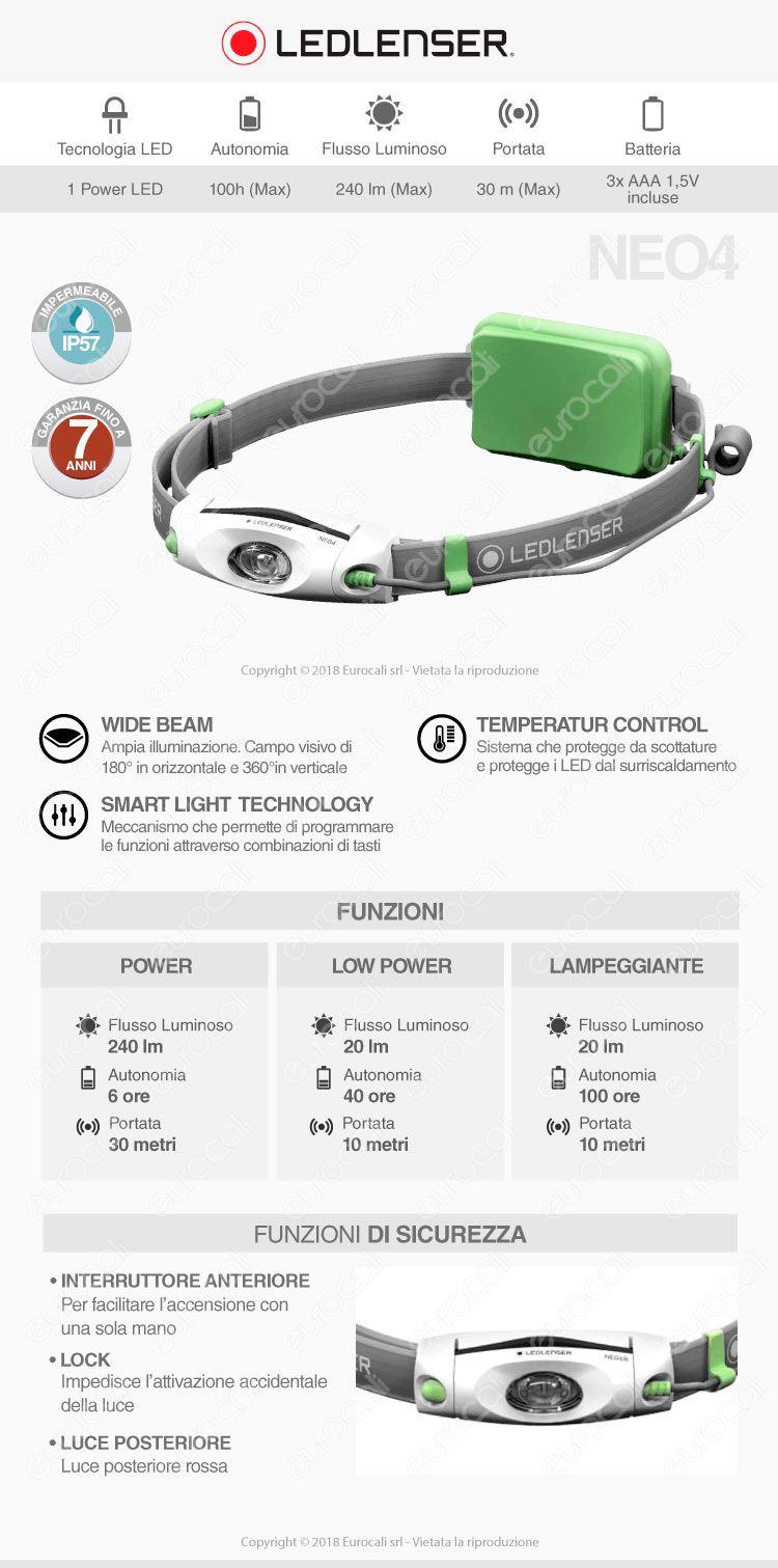 Ledlenser Neo 4 Torcia LED Headlight Multifunzione Colore Verde - Torcia Frontale