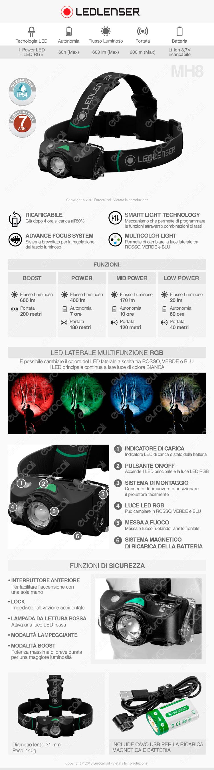 Ledlenser MH8 Torcia LED Headlight Multicolore e Multifunzione Colore Nero - Torcia Frontale