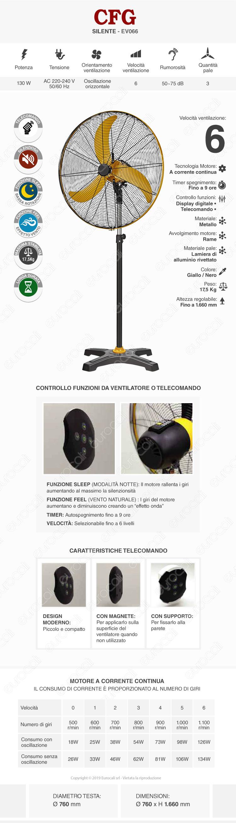 CFG Silente Ventilatore a Piantana con Motore a Corrente Continua 76 cm