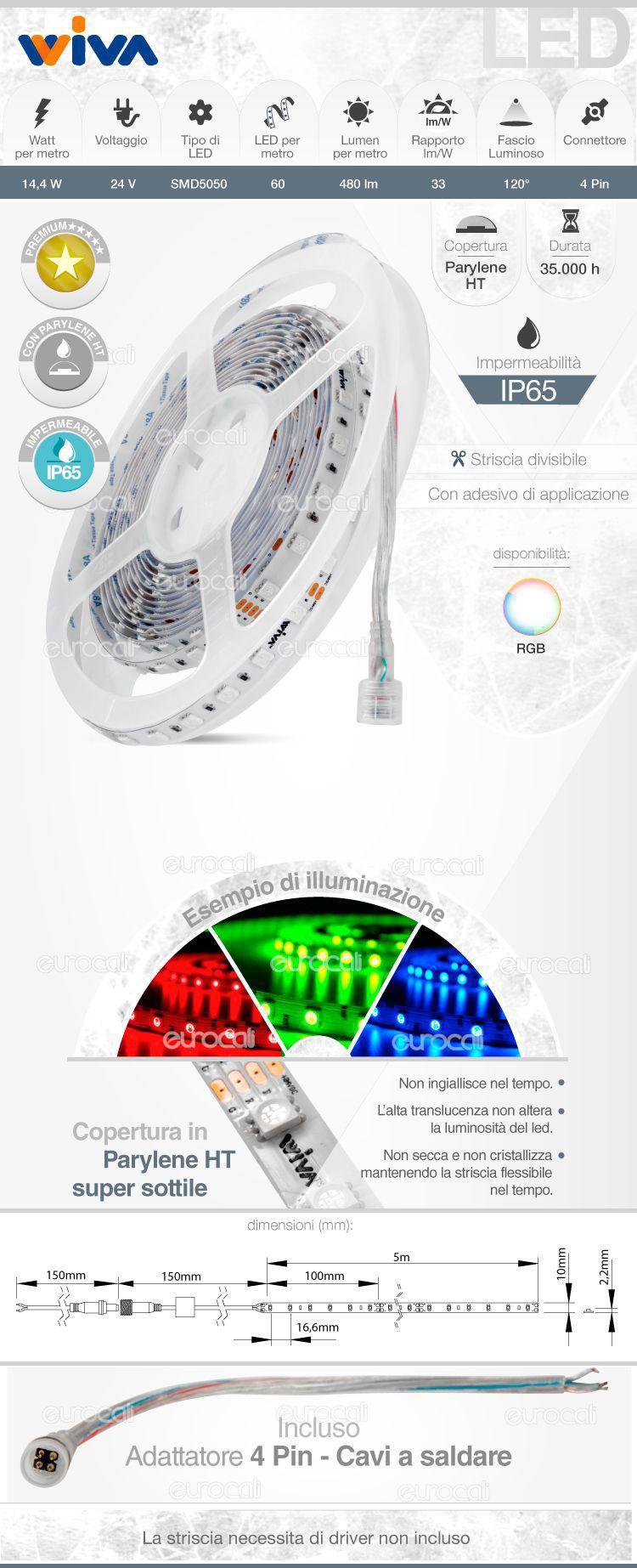strscia LED wiva
