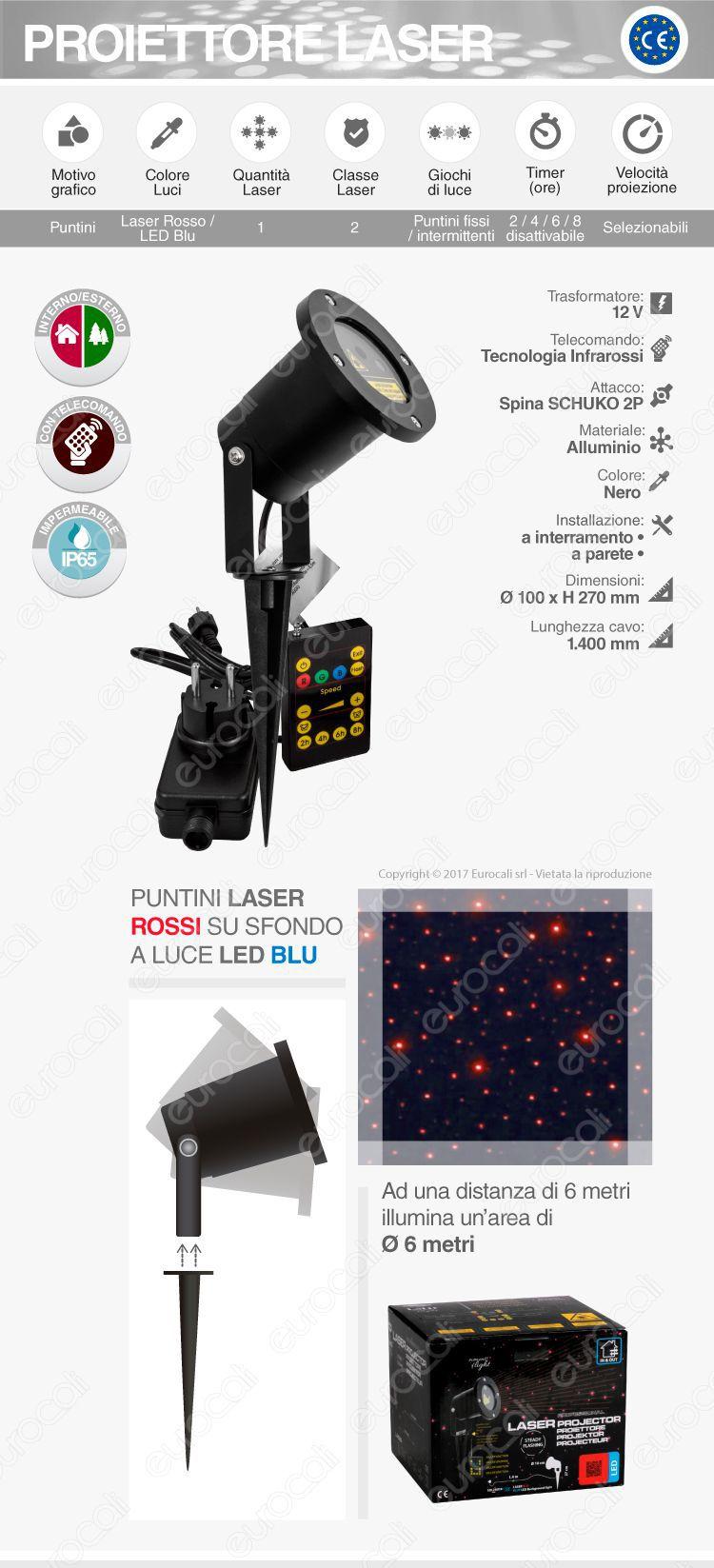 proeittore Laser