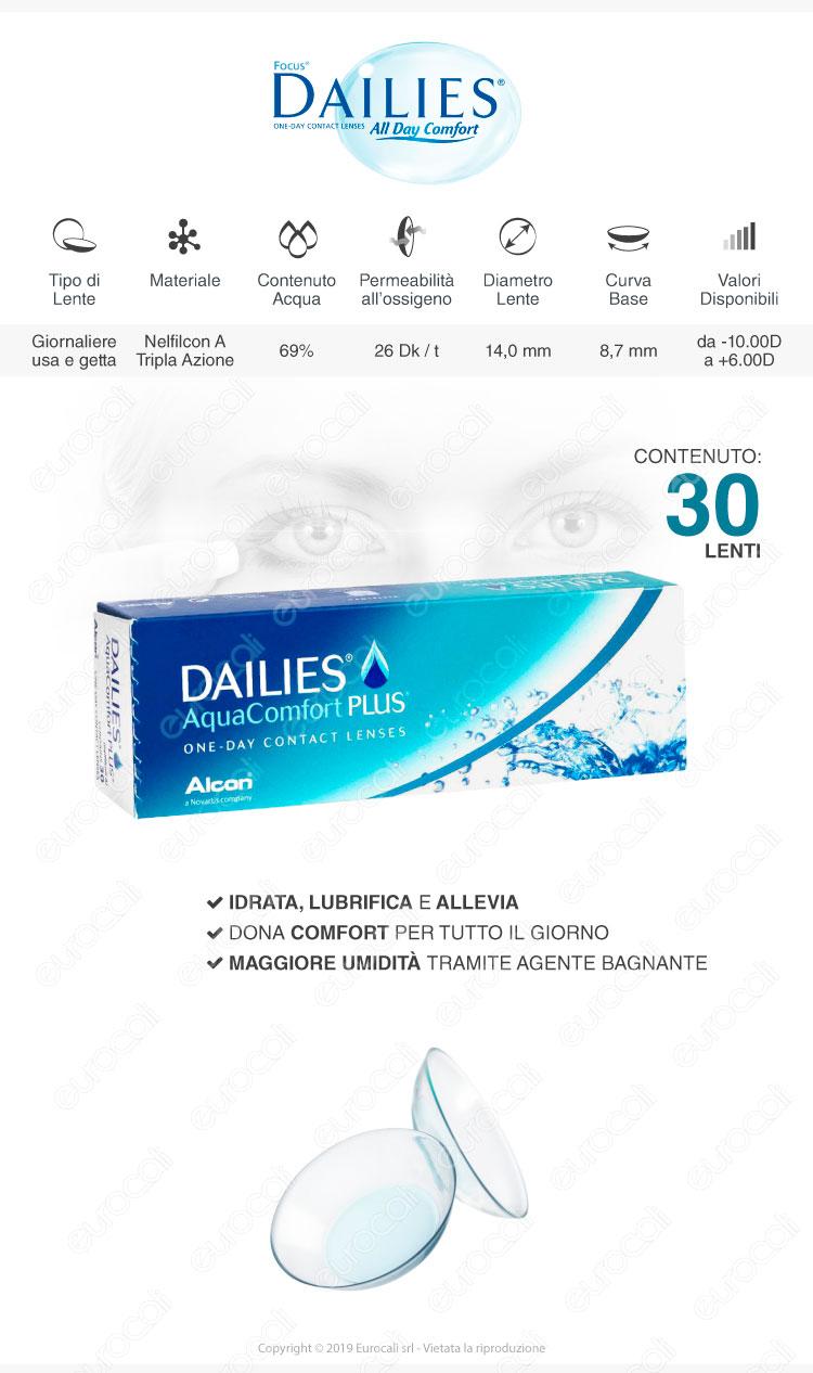 Lenti a Contatto Dailies Aqua Comfort Plus
