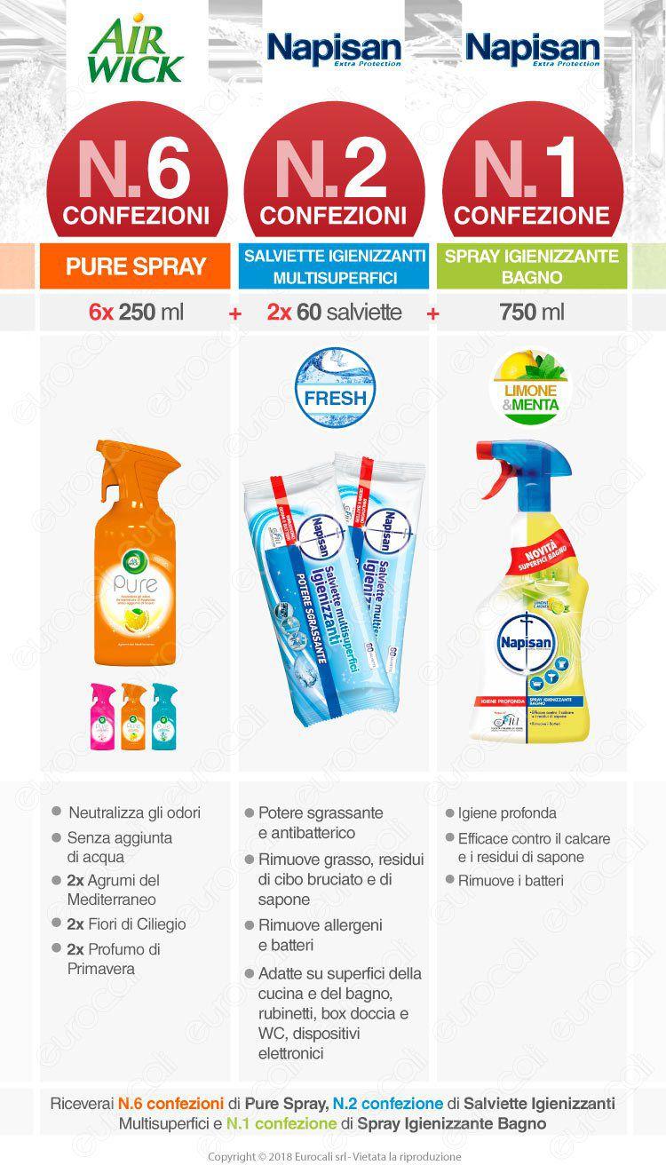 risparmio pulizia