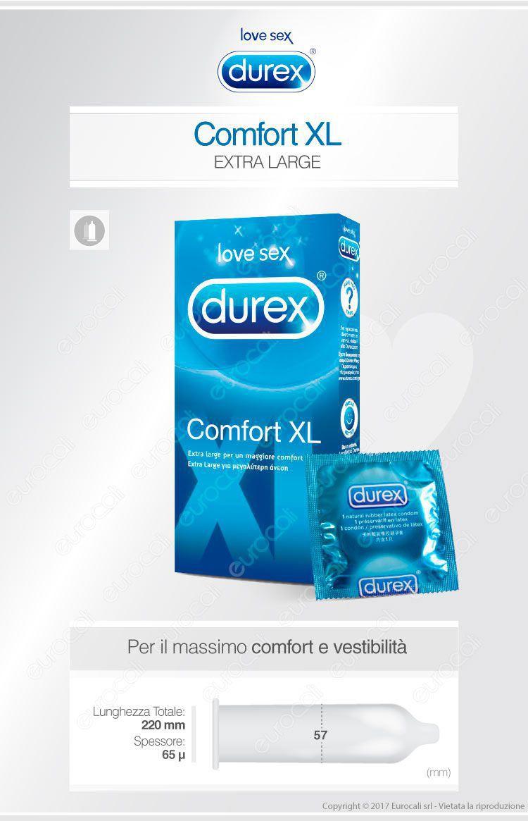 Durex Preservativi defensor