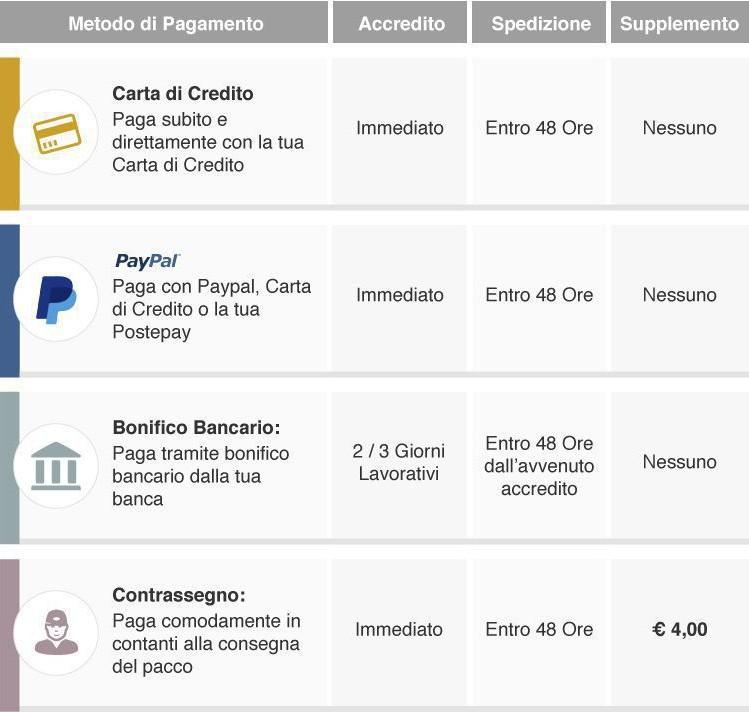 Pagamenti Eurocali