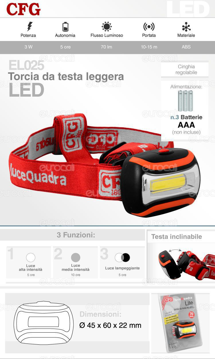 torcia frontale cfg
